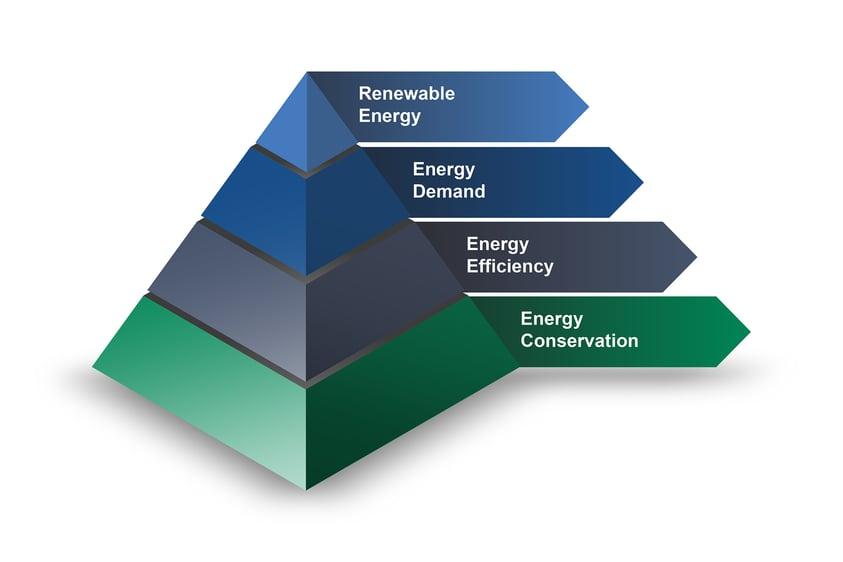 energy-Pyramid-005