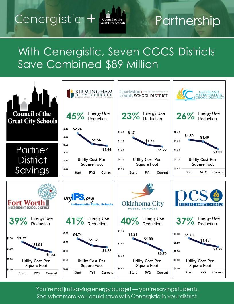 CGCS CS 042021 (003)